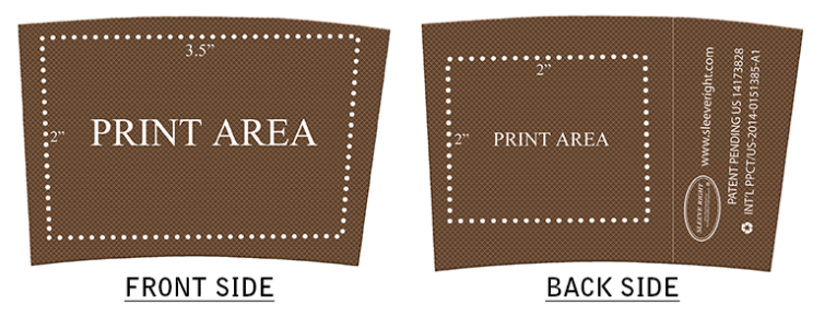 3 Questions to ask before buying Coffee Sleeves